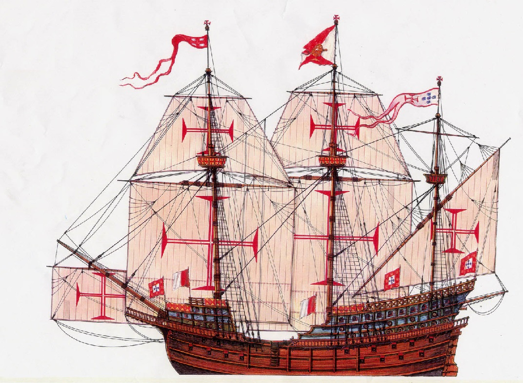 Pirate Ships Ship Diagram With Labels Google Search Pirates Galleon